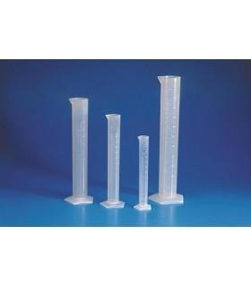 Cylinder Measuring T/F PP