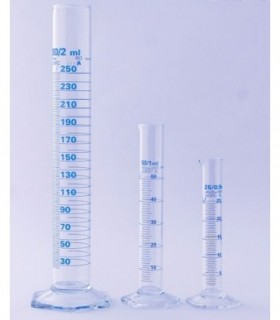 CYLINDER MEASURING GLASS SPOUTED